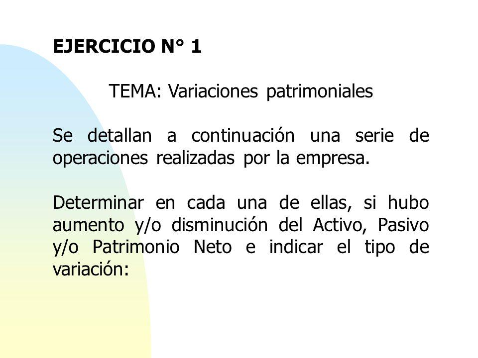 EJERCICIO N° 1 TEMA: Variaciones patrimoniales Se detallan a continuación una serie de operaciones realizadas por la empresa. Determinar en cada una d