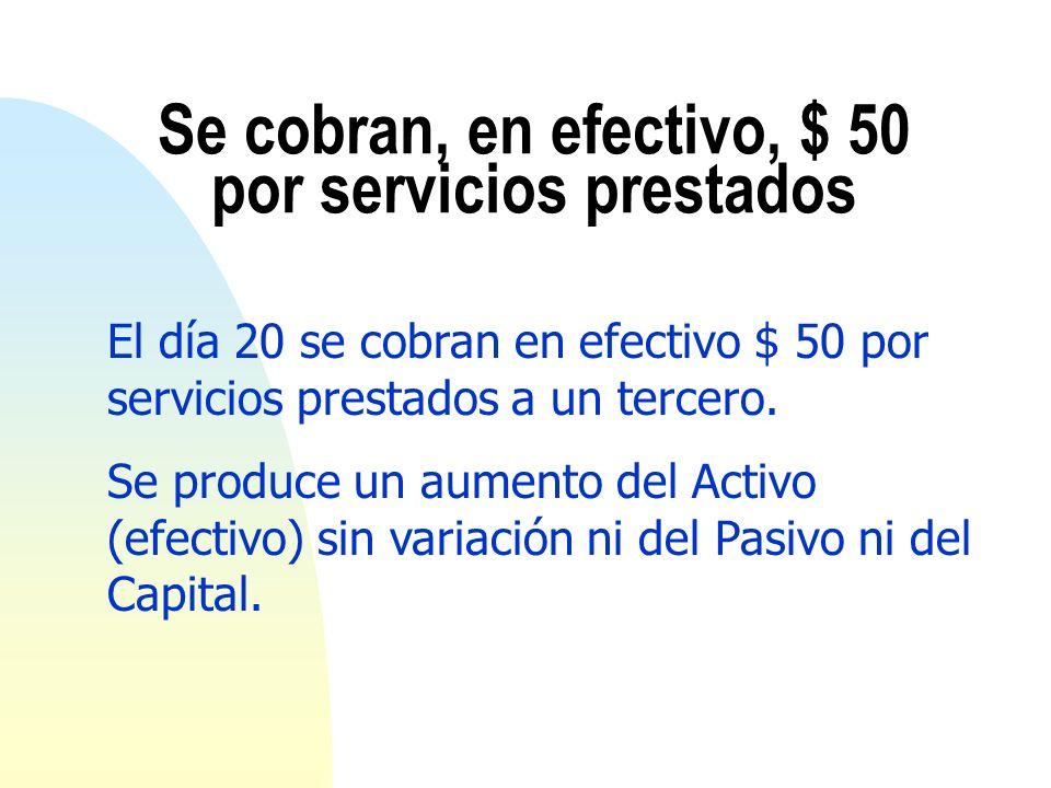 Se cobran, en efectivo, $ 50 por servicios prestados El día 20 se cobran en efectivo $ 50 por servicios prestados a un tercero. Se produce un aumento