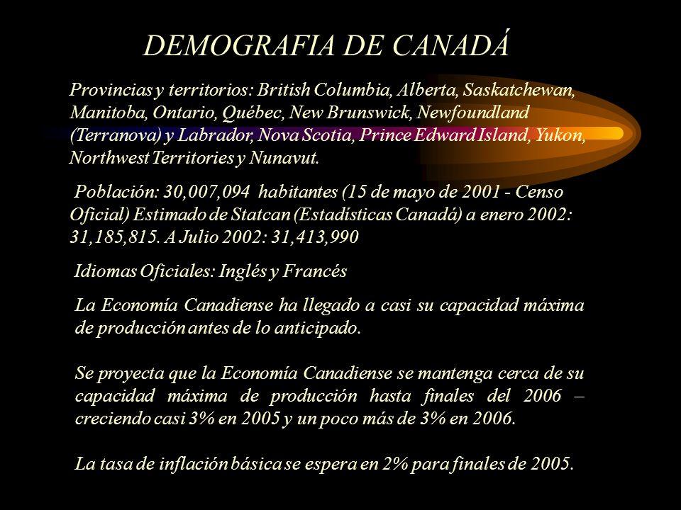 La Economía Canadiense ha llegado a casi su capacidad máxima de producción antes de lo anticipado.
