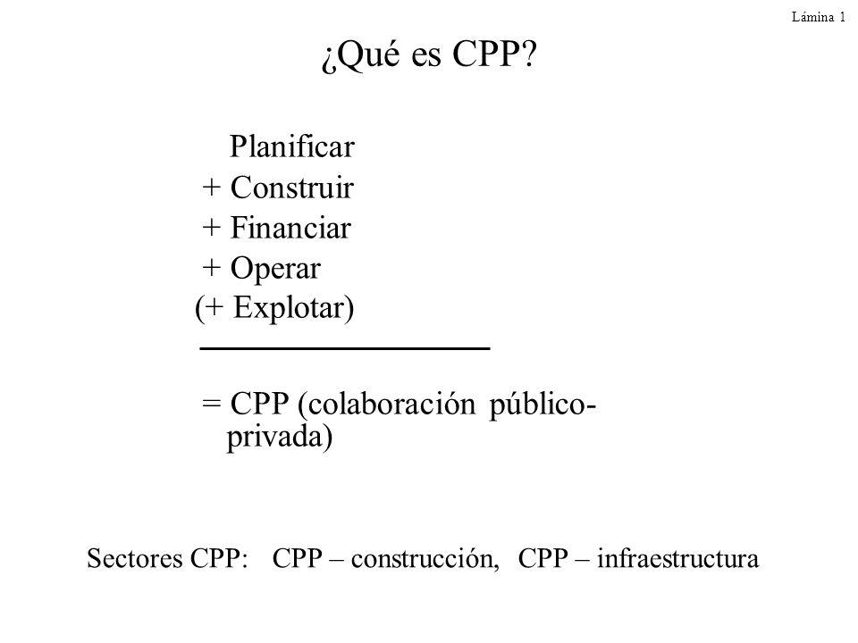 Lámina 1 ¿Qué es CPP? Planificar + Construir + Financiar + Operar (+ Explotar) = CPP (colaboración público- privada) Sectores CPP: CPP – construcción,