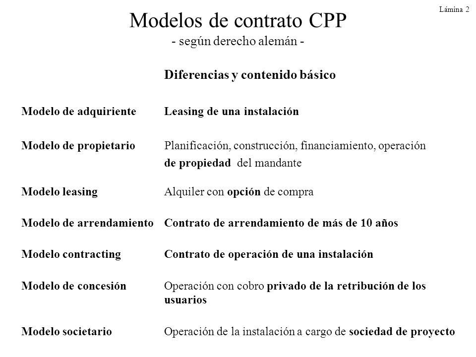 Lámina 2 Modelos de contrato CPP - según derecho alemán - Diferencias y contenido básico Modelo de adquirienteLeasing de una instalación Modelo de pro