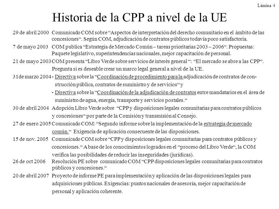 Lámina 4 Historia de la CPP a nivel de la UE 29 de abril 2000Comunicado COM sobre Aspectos de interpretación del derecho comunitario en el ámbito de l