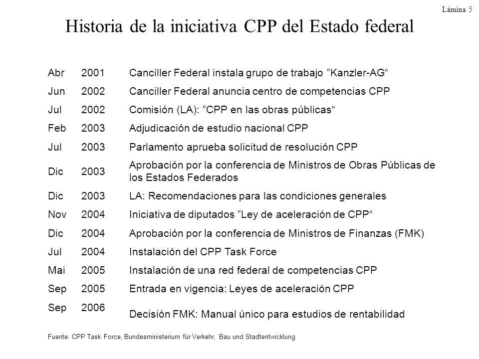 Lámina 5 Historia de la iniciativa CPP del Estado federal Abr2001Canciller Federal instala grupo de trabajo Kanzler-AG Jun2002Canciller Federal anunci