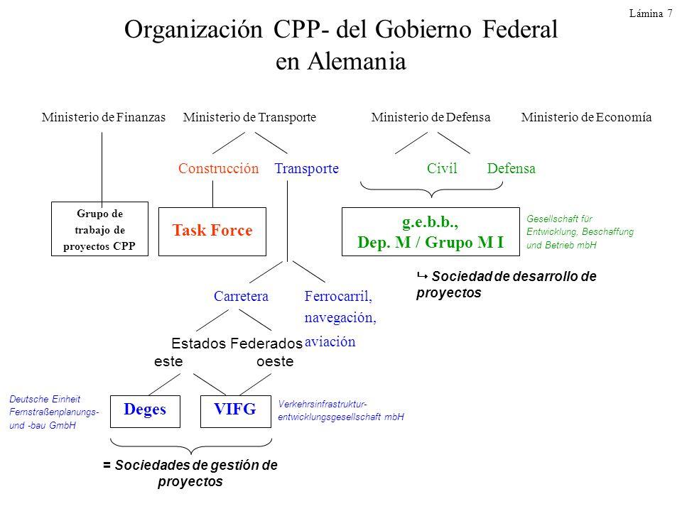 Lámina 7 Organización CPP- del Gobierno Federal en Alemania Ministerio de Finanzas Construcción Transporte Civil Defensa Grupo de trabajo de proyectos