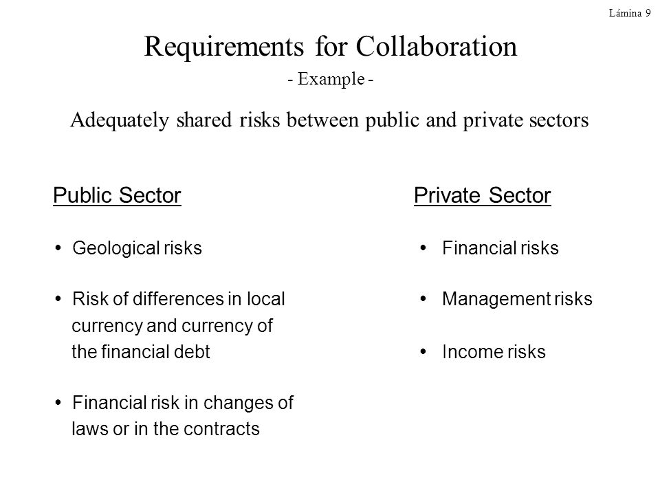 Public Sector Private Sector Geological risks Financial risks Risk of differences in local currency and currency of the financial debt Management risk