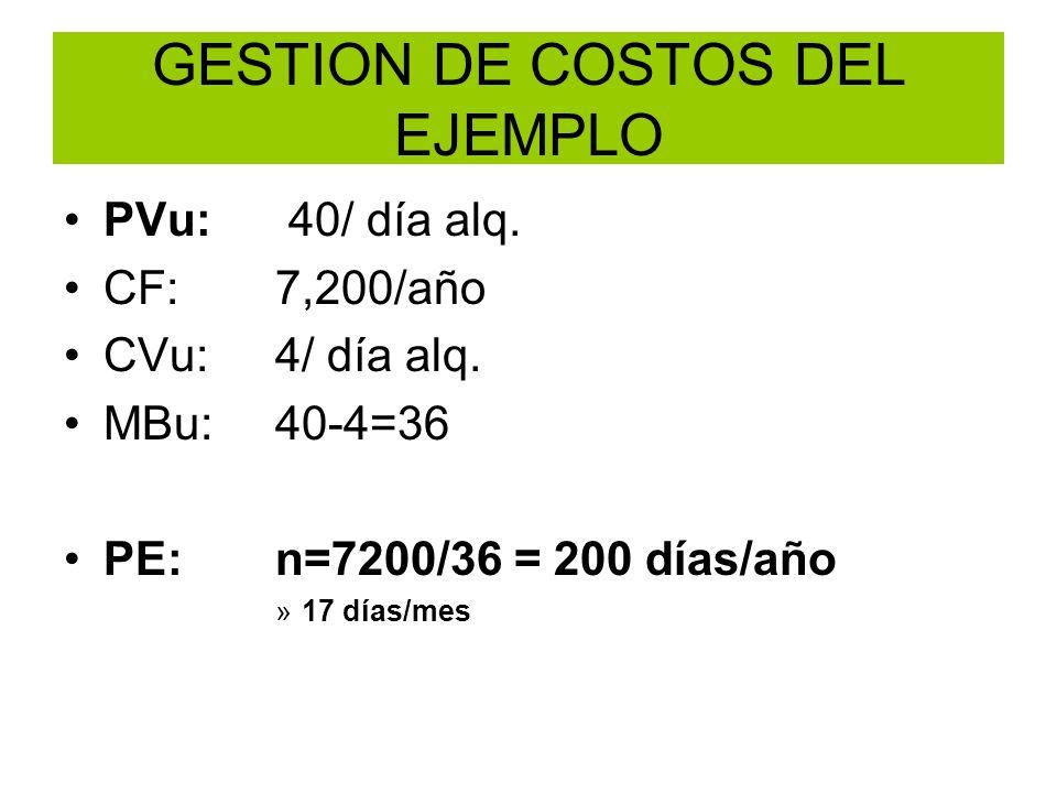GESTION DE COSTOS DEL EJEMPLO PVu: 40/ día alq. CF:7,200/año CVu:4/ día alq. MBu:40-4=36 PE:n=7200/36 = 200 días/año »17 días/mes