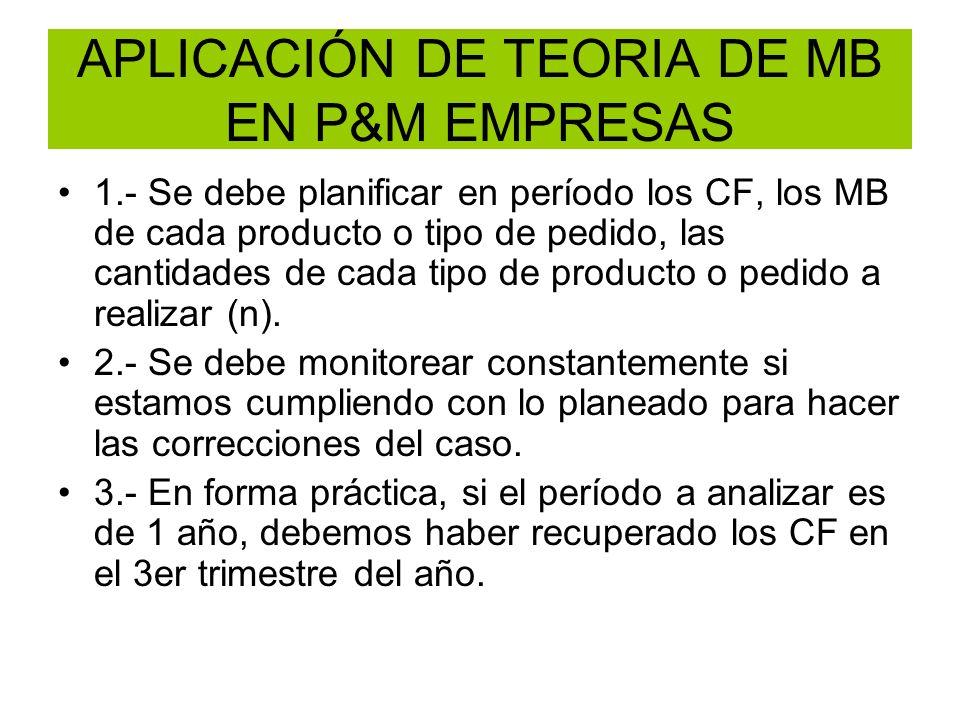 APLICACIÓN DE TEORIA DE MB EN P&M EMPRESAS 1.- Se debe planificar en período los CF, los MB de cada producto o tipo de pedido, las cantidades de cada