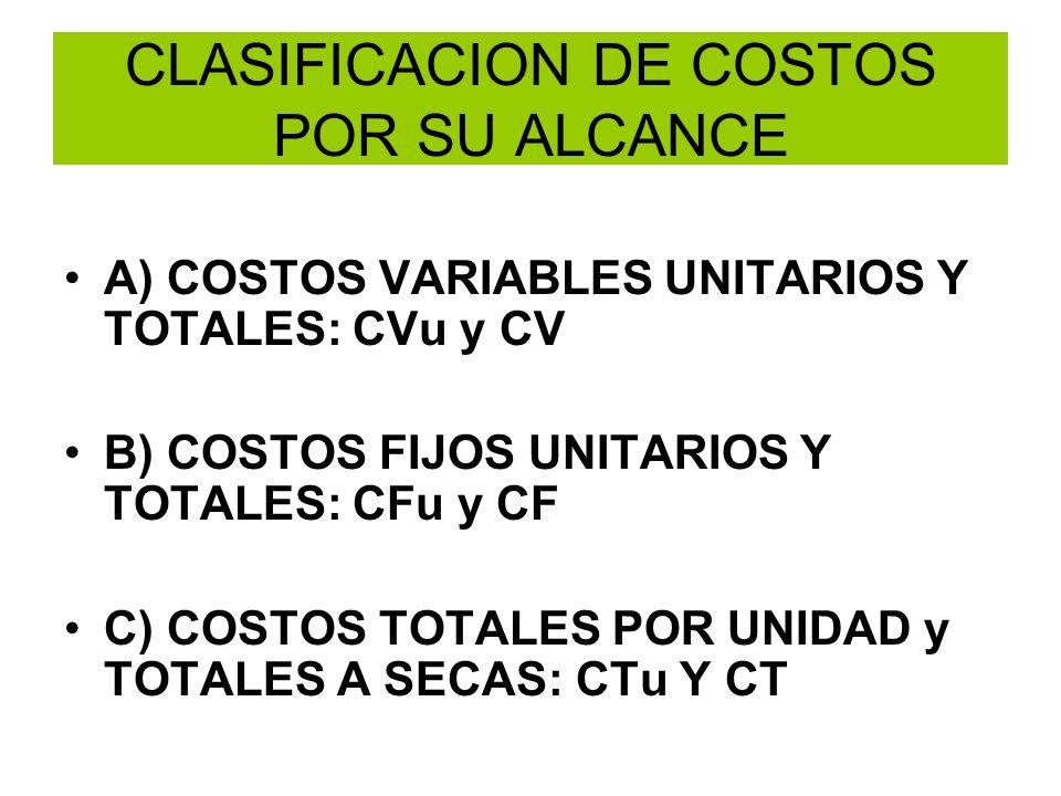 CLASIFICACION DE COSTOS POR SU ALCANCE A) COSTOS VARIABLES UNITARIOS Y TOTALES: CVu y CV B) COSTOS FIJOS UNITARIOS Y TOTALES: CFu y CF C) COSTOS TOTAL