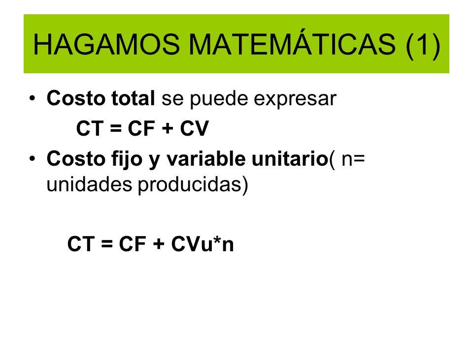HAGAMOS MATEMÁTICAS (1) Costo total se puede expresar CT = CF + CV Costo fijo y variable unitario( n= unidades producidas) CT = CF + CVu*n