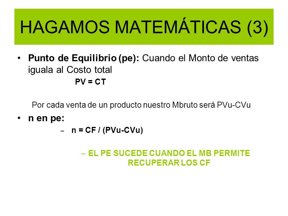 HAGAMOS MATEMÁTICAS (3) Punto de Equilibrio (pe): Cuando el Monto de ventas iguala al Costo total PV = CT Por cada venta de un producto nuestro Mbruto