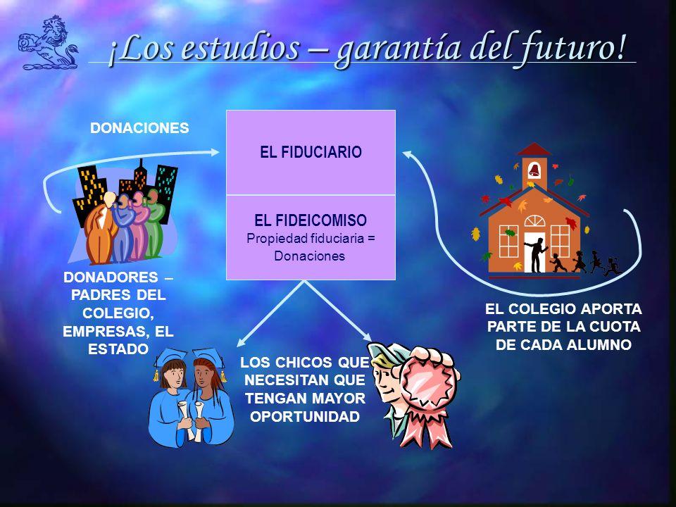 ¡Los estudios – garantía del futuro.