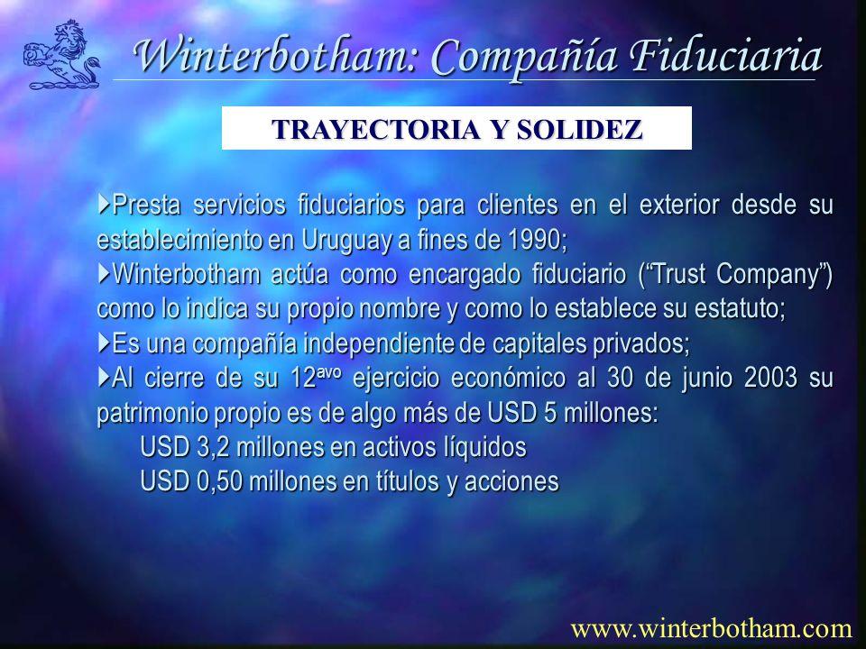 Winterbotham: Compañía Fiduciaria www.winterbotham.com Presta servicios fiduciarios para clientes en el exterior desde su establecimiento en Uruguay a fines de 1990; Presta servicios fiduciarios para clientes en el exterior desde su establecimiento en Uruguay a fines de 1990; Winterbotham actúa como encargado fiduciario (Trust Company) como lo indica su propio nombre y como lo establece su estatuto; Winterbotham actúa como encargado fiduciario (Trust Company) como lo indica su propio nombre y como lo establece su estatuto; Es una compañía independiente de capitales privados; Es una compañía independiente de capitales privados; Al cierre de su 12 avo ejercicio económico al 30 de junio 2003 su patrimonio propio es de algo más de USD 5 millones: Al cierre de su 12 avo ejercicio económico al 30 de junio 2003 su patrimonio propio es de algo más de USD 5 millones: USD 3,2 millones en activos líquidos USD 0,50 millones en títulos y acciones TRAYECTORIA Y SOLIDEZ