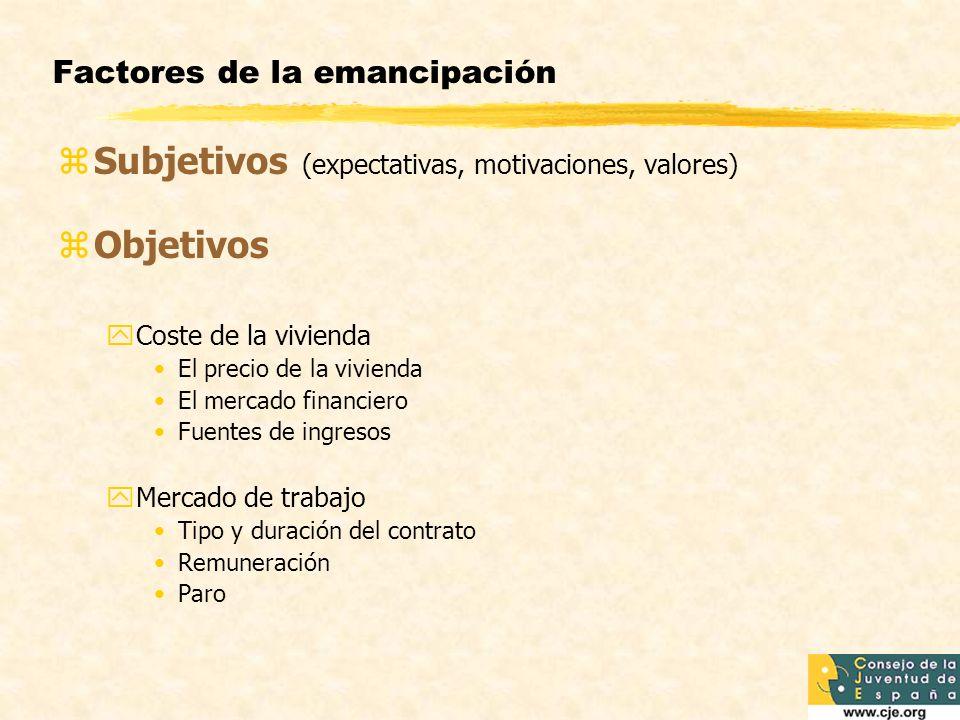 Factores de la emancipación zSubjetivos (expectativas, motivaciones, valores) zObjetivos yCoste de la vivienda El precio de la vivienda El mercado financiero Fuentes de ingresos yMercado de trabajo Tipo y duración del contrato Remuneración Paro