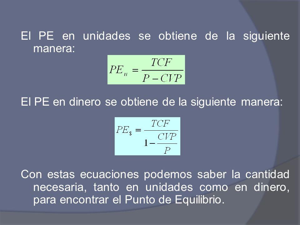 El PE en unidades se obtiene de la siguiente manera: El PE en dinero se obtiene de la siguiente manera: Con estas ecuaciones podemos saber la cantidad