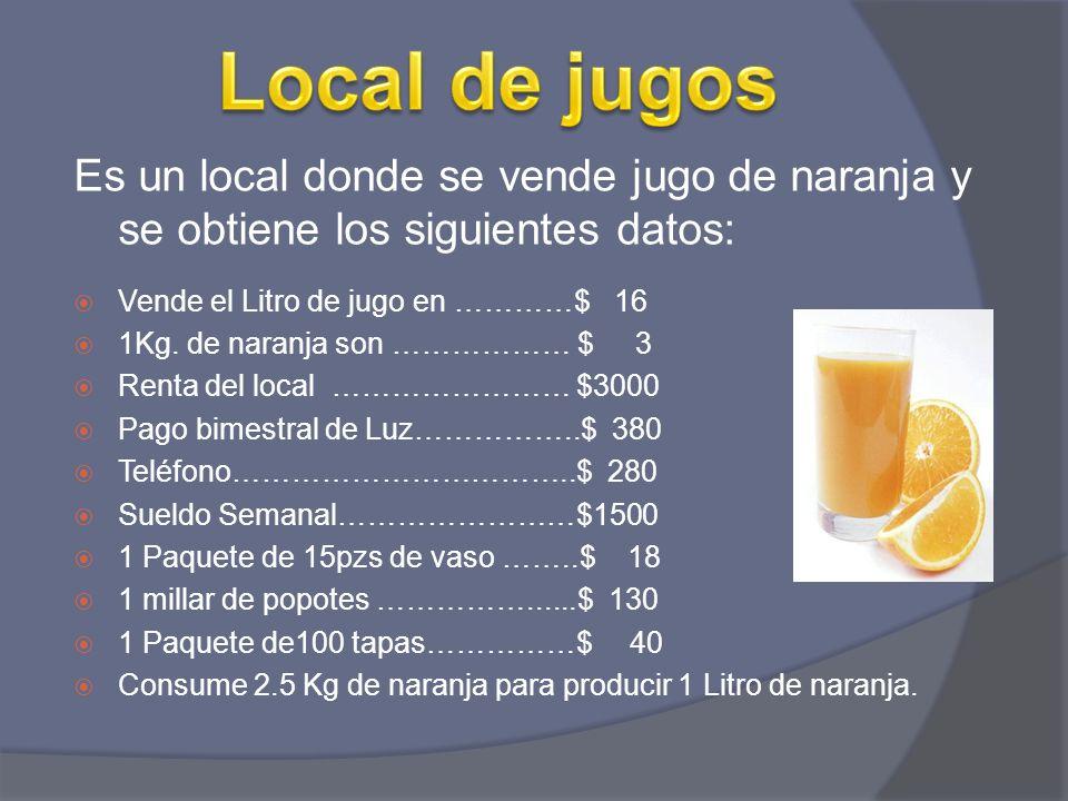 Es un local donde se vende jugo de naranja y se obtiene los siguientes datos: Vende el Litro de jugo en …………$ 16 1Kg. de naranja son ……………… $ 3 Renta