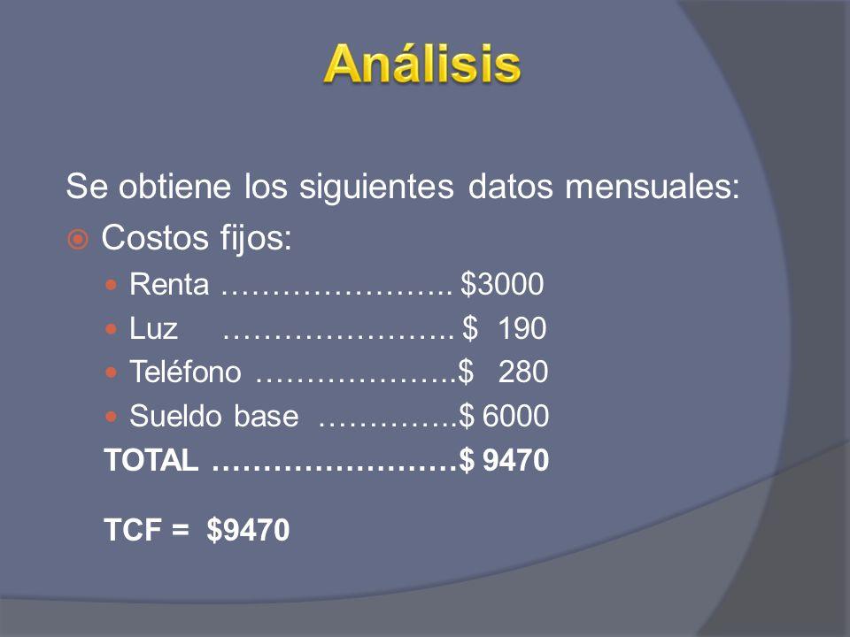 Se obtiene los siguientes datos mensuales: Costos fijos: Renta ………………….. $3000 Luz ………………….. $ 190 Teléfono ………………..$ 280 Sueldo base …………..$ 6000 TOT