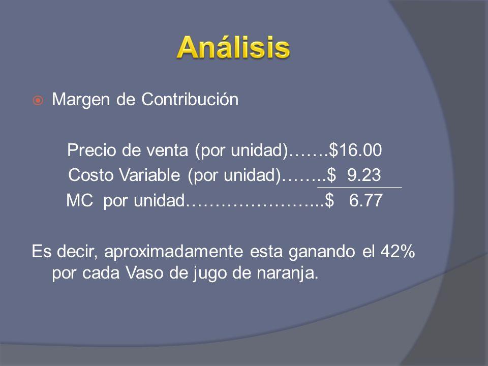 Margen de Contribución Precio de venta (por unidad)…….$16.00 Costo Variable (por unidad)……..$ 9.23 MC por unidad…………………...$ 6.77 Es decir, aproximadam