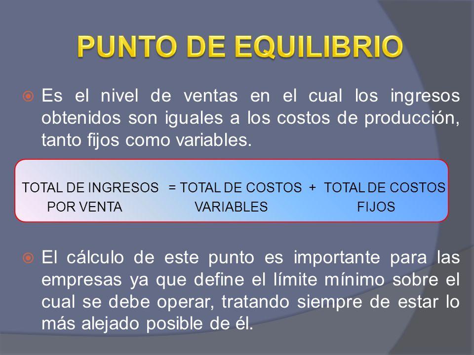 Es el nivel de ventas en el cual los ingresos obtenidos son iguales a los costos de producción, tanto fijos como variables. TOTAL DE INGRESOS = TOTAL