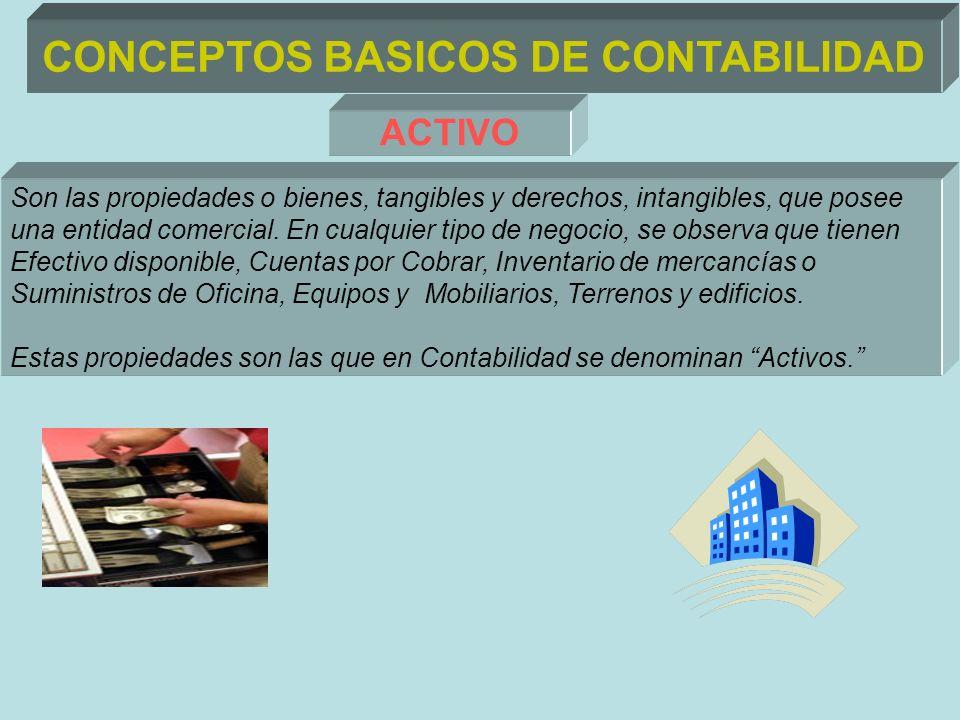 CONCEPTOS BASICOS DE CONTABILIDAD ACTIVO Son las propiedades o bienes, tangibles y derechos, intangibles, que posee una entidad comercial. En cualquie