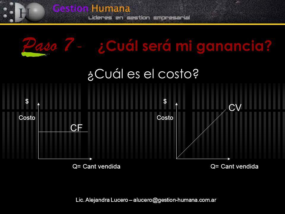 Lic. Alejandra Lucero – alucero@gestion-humana.com.ar Paso 7 - ¿Cuál será mi ganancia? ¿Cuál es el costo? Q= Cant vendida $ Costo CF Q= Cant vendida $