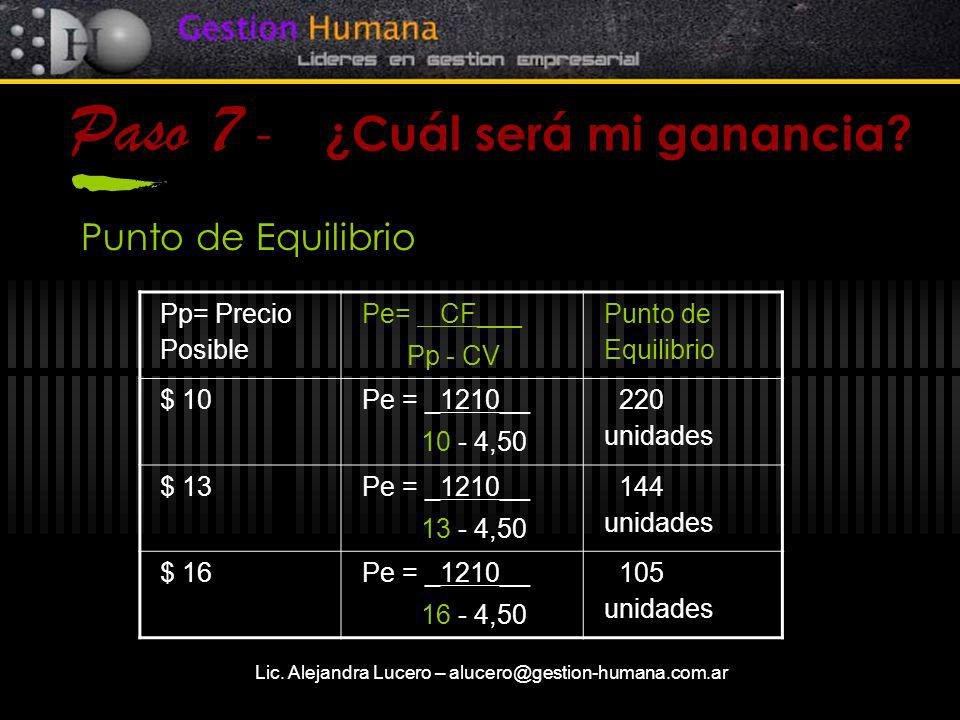 Lic. Alejandra Lucero – alucero@gestion-humana.com.ar Paso 7 - ¿Cuál será mi ganancia? Punto de Equilibrio Pp= Precio Posible Pe= CF___ Pp - CV Punto