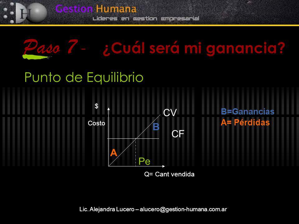 Lic. Alejandra Lucero – alucero@gestion-humana.com.ar Paso 7 - ¿Cuál será mi ganancia? Punto de Equilibrio CV Q= Cant vendida $ Costo CF Pe A A= Pérdi