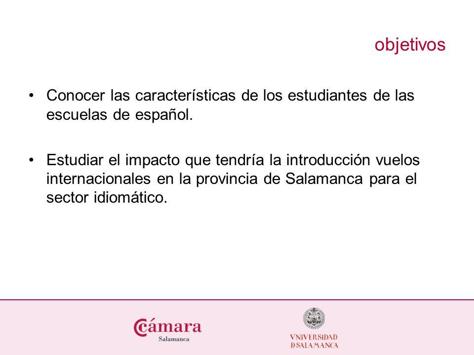 objetivos Conocer las características de los estudiantes de las escuelas de español. Estudiar el impacto que tendría la introducción vuelos internacio