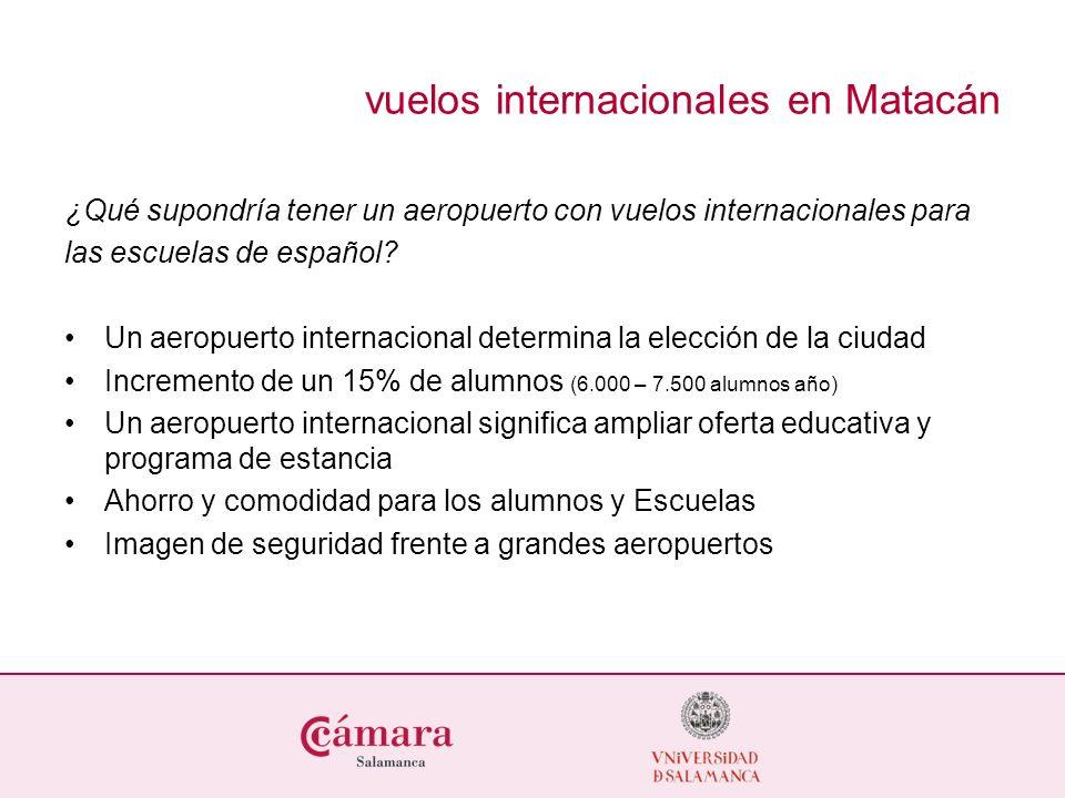 vuelos internacionales en Matacán ¿Qué supondría tener un aeropuerto con vuelos internacionales para las escuelas de español? Un aeropuerto internacio