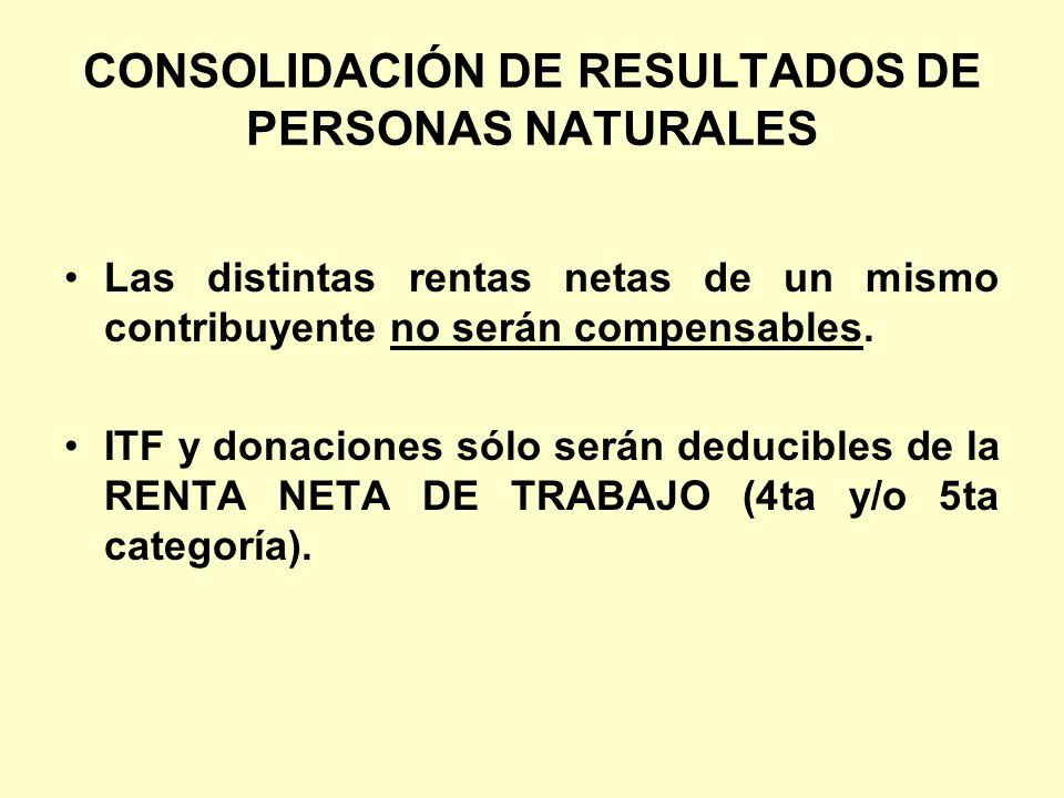 CONSOLIDACIÓN DE RESULTADOS DE PERSONAS NATURALES Las distintas rentas netas de un mismo contribuyente no serán compensables. ITF y donaciones sólo se