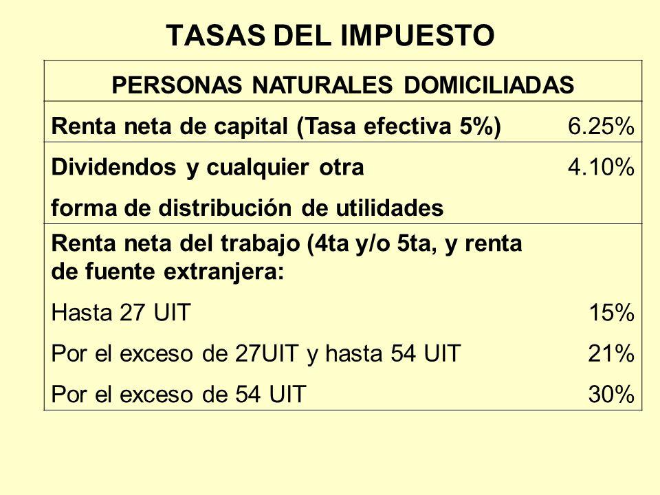 TASAS DEL IMPUESTO PERSONAS NATURALES DOMICILIADAS Renta neta de capital (Tasa efectiva 5%)6.25% Dividendos y cualquier otra4.10% forma de distribució