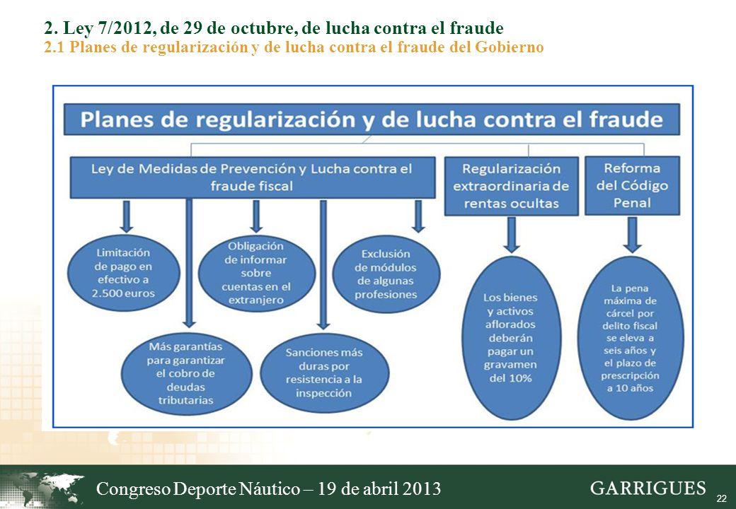 22 2. Ley 7/2012, de 29 de octubre, de lucha contra el fraude 2.1 Planes de regularización y de lucha contra el fraude del Gobierno Congreso Deporte N