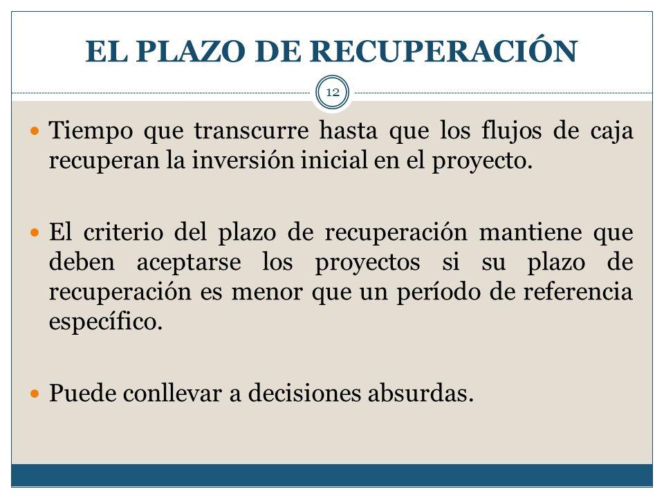 EL PLAZO DE RECUPERACIÓN 12 Tiempo que transcurre hasta que los flujos de caja recuperan la inversión inicial en el proyecto. El criterio del plazo de