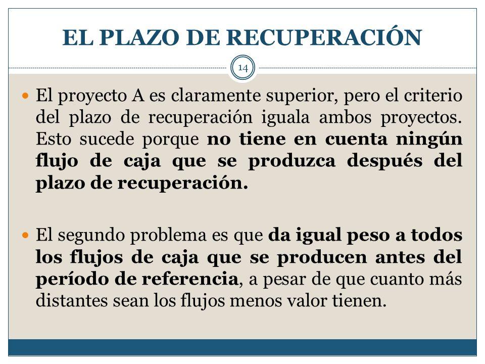 EL PLAZO DE RECUPERACIÓN 14 El proyecto A es claramente superior, pero el criterio del plazo de recuperación iguala ambos proyectos. Esto sucede porqu