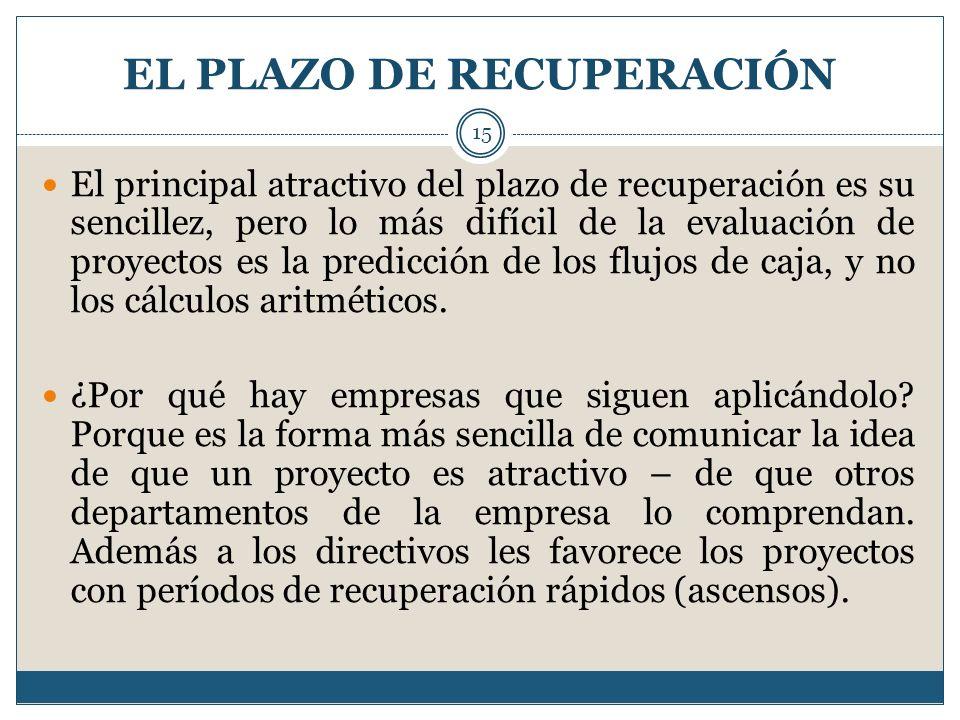EL PLAZO DE RECUPERACIÓN 15 El principal atractivo del plazo de recuperación es su sencillez, pero lo más difícil de la evaluación de proyectos es la