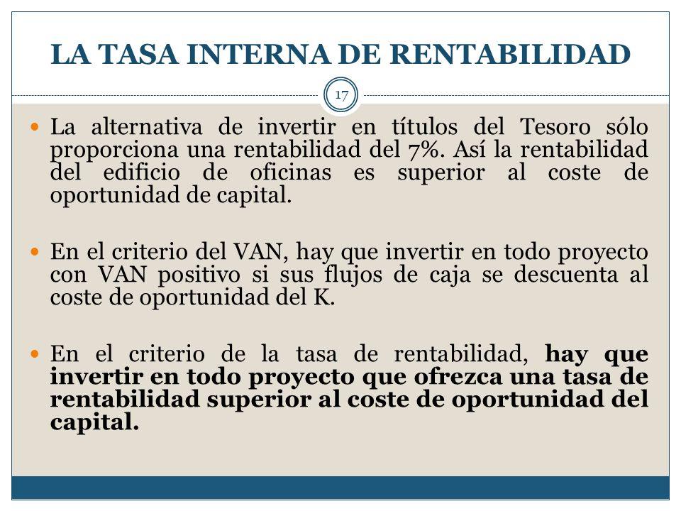 LA TASA INTERNA DE RENTABILIDAD 17 La alternativa de invertir en títulos del Tesoro sólo proporciona una rentabilidad del 7%. Así la rentabilidad del