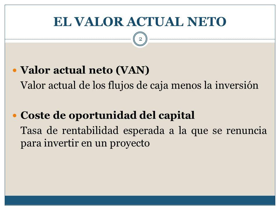 EL VALOR ACTUAL NETO 2 Valor actual neto (VAN) Valor actual de los flujos de caja menos la inversión Coste de oportunidad del capital Tasa de rentabil