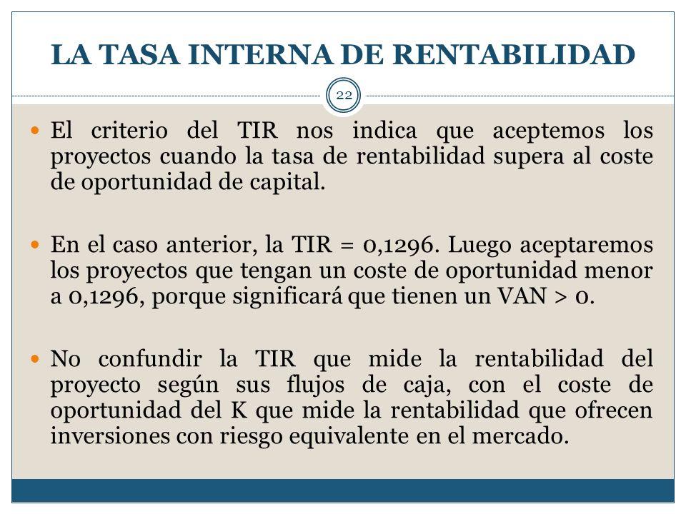 LA TASA INTERNA DE RENTABILIDAD 22 El criterio del TIR nos indica que aceptemos los proyectos cuando la tasa de rentabilidad supera al coste de oportu