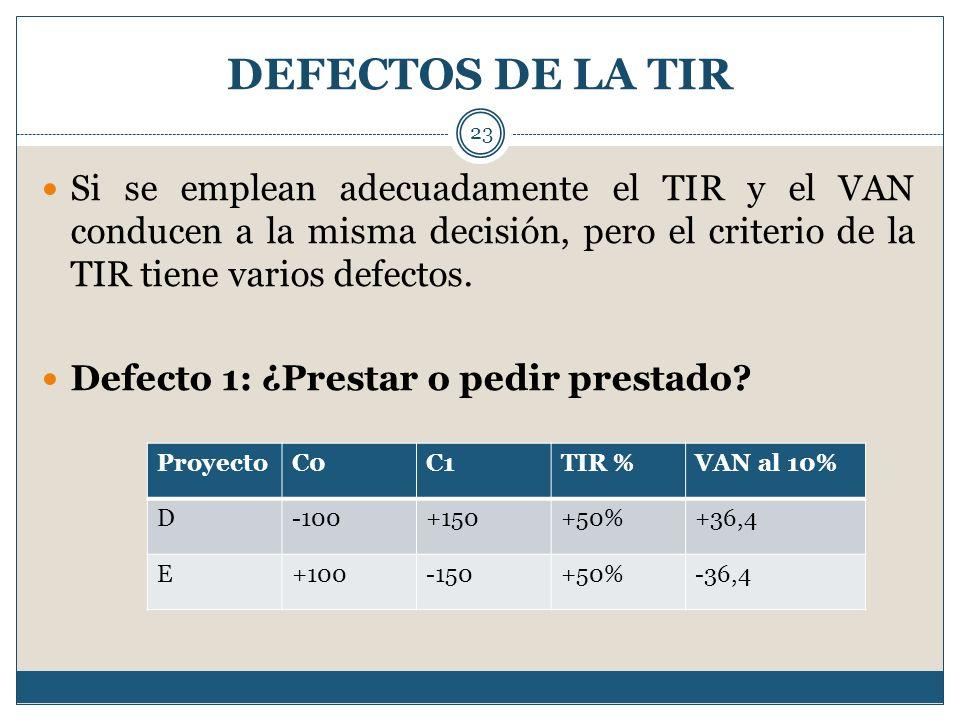 DEFECTOS DE LA TIR 23 Si se emplean adecuadamente el TIR y el VAN conducen a la misma decisión, pero el criterio de la TIR tiene varios defectos. Defe