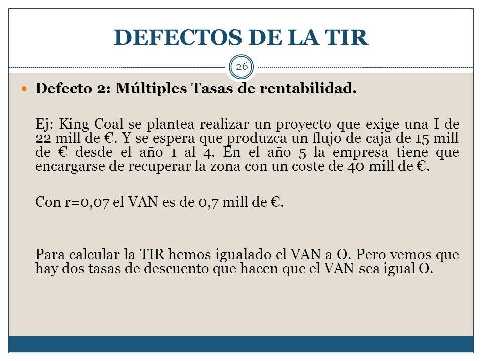 DEFECTOS DE LA TIR 26 Defecto 2: Múltiples Tasas de rentabilidad. Ej: King Coal se plantea realizar un proyecto que exige una I de 22 mill de. Y se es