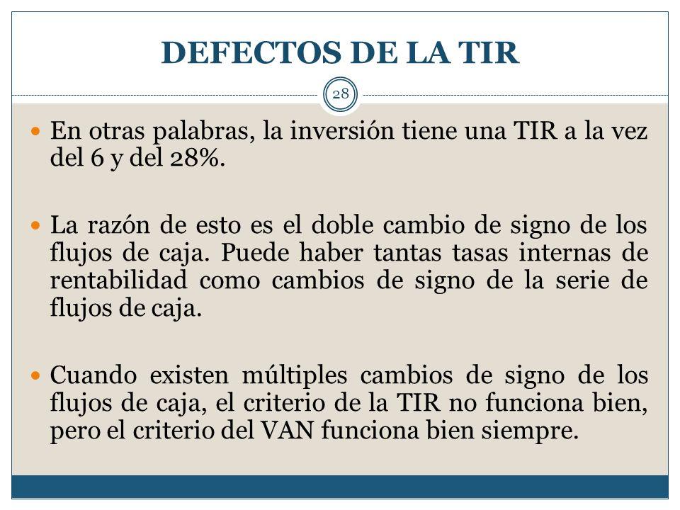 DEFECTOS DE LA TIR 28 En otras palabras, la inversión tiene una TIR a la vez del 6 y del 28%. La razón de esto es el doble cambio de signo de los fluj