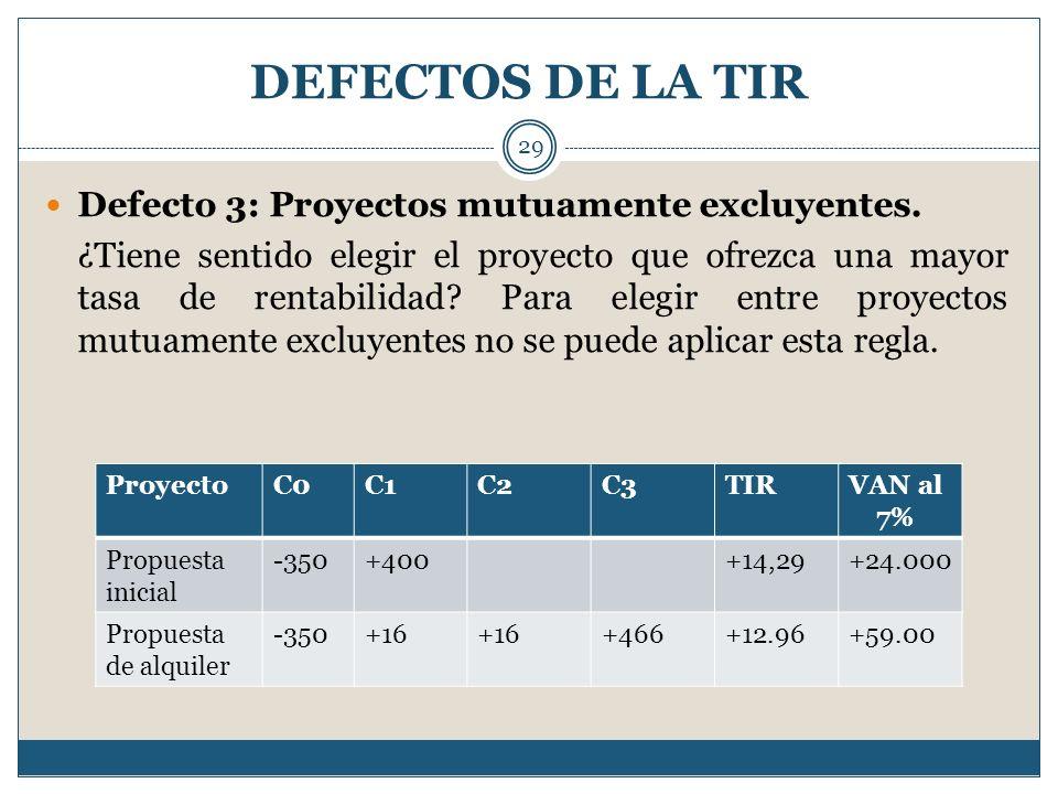 DEFECTOS DE LA TIR 29 Defecto 3: Proyectos mutuamente excluyentes. ¿Tiene sentido elegir el proyecto que ofrezca una mayor tasa de rentabilidad? Para