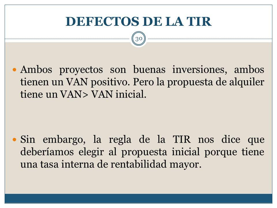 DEFECTOS DE LA TIR 30 Ambos proyectos son buenas inversiones, ambos tienen un VAN positivo. Pero la propuesta de alquiler tiene un VAN> VAN inicial. S