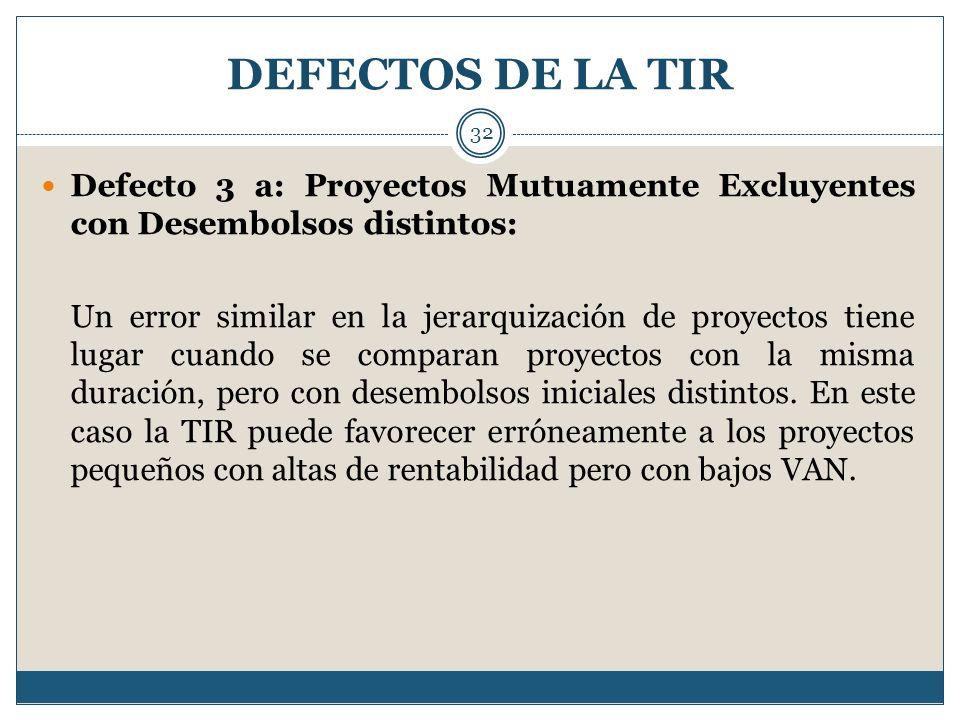 DEFECTOS DE LA TIR 32 Defecto 3 a: Proyectos Mutuamente Excluyentes con Desembolsos distintos: Un error similar en la jerarquización de proyectos tien