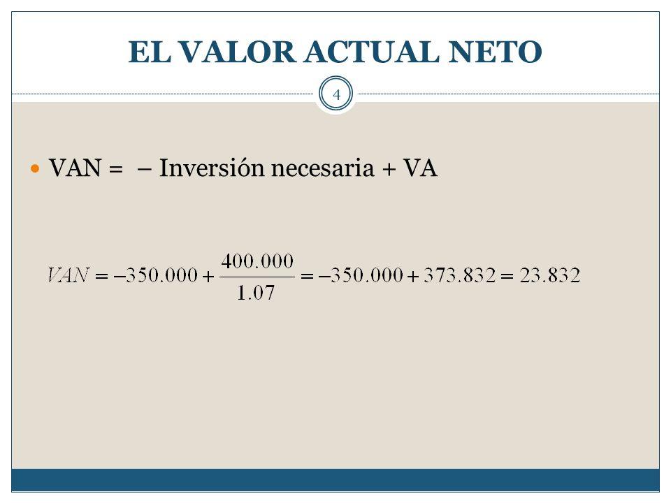 EL VALOR ACTUAL NETO 4 VAN = – Inversión necesaria + VA