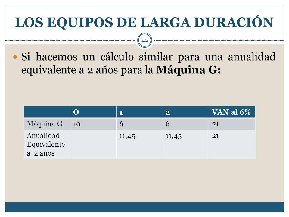 LOS EQUIPOS DE LARGA DURACIÓN 42 Si hacemos un cálculo similar para una anualidad equivalente a 2 años para la Máquina G: O12VAN al 6% Máquina G106621