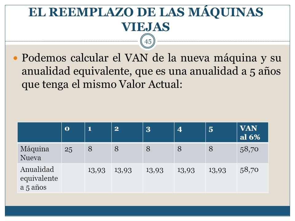 EL REEMPLAZO DE LAS MÁQUINAS VIEJAS 45 Podemos calcular el VAN de la nueva máquina y su anualidad equivalente, que es una anualidad a 5 años que tenga