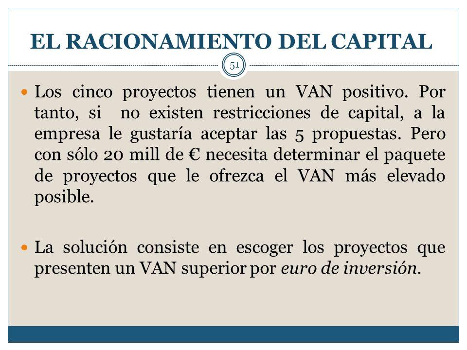 EL RACIONAMIENTO DEL CAPITAL 51 Los cinco proyectos tienen un VAN positivo. Por tanto, si no existen restricciones de capital, a la empresa le gustarí