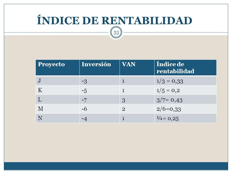 ÍNDICE DE RENTABILIDAD 53 ProyectoInversiónVANÍndice de rentabilidad J-311/3 = 0,33 K-511/5 = 0,2 L-733/7= 0,43 M-622/6=0,33 N-41¼= o,25