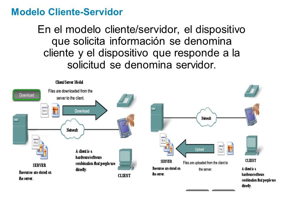 Modelo Cliente-Servidor En el modelo cliente/servidor, el dispositivo que solicita información se denomina cliente y el dispositivo que responde a la