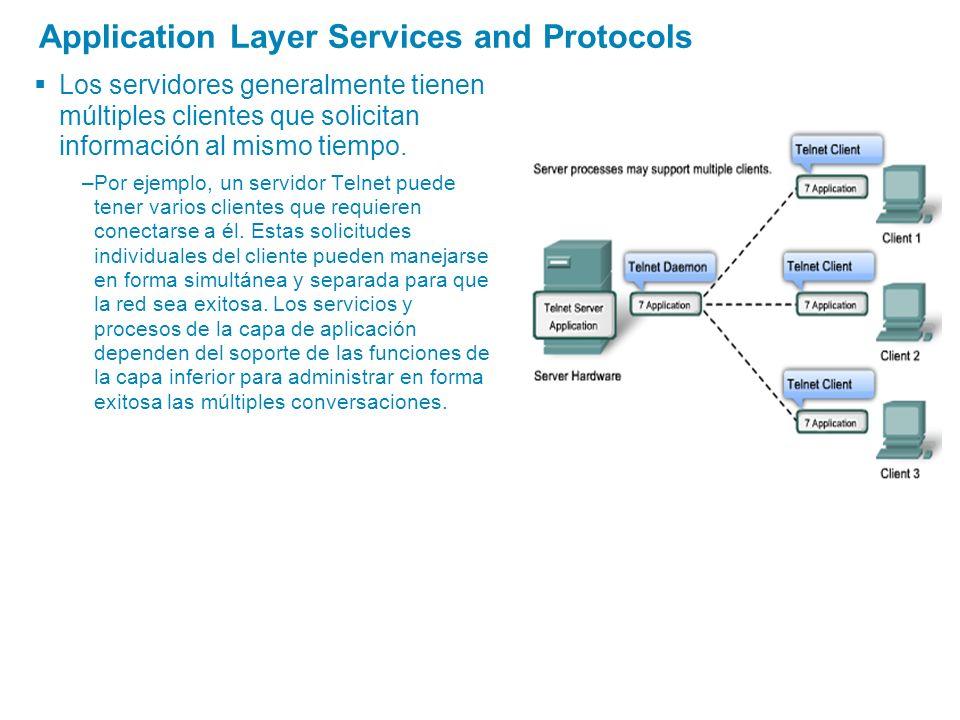 Application Layer Services and Protocols Los servidores generalmente tienen múltiples clientes que solicitan información al mismo tiempo. –Por ejemplo